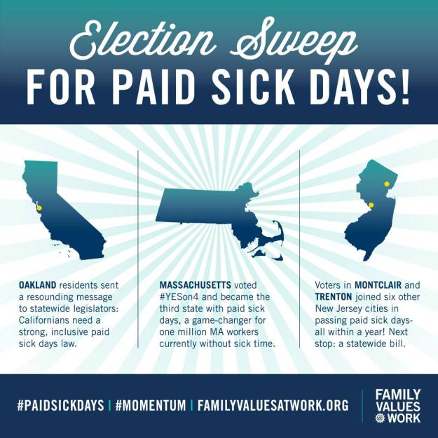 2014 election sweep for paid sick days