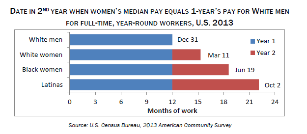 Equal-Pay-Brief-Graphic-2